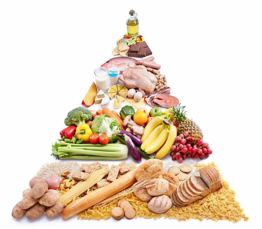 La piramide alimentare - Gustorotondo Italian food boutique - I migliori cibi online - Best Italian foods online - spesa online